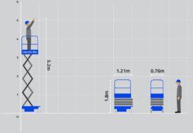 Boss X3X Scissor Lift Graph