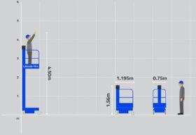 Power Tower Nano Hire