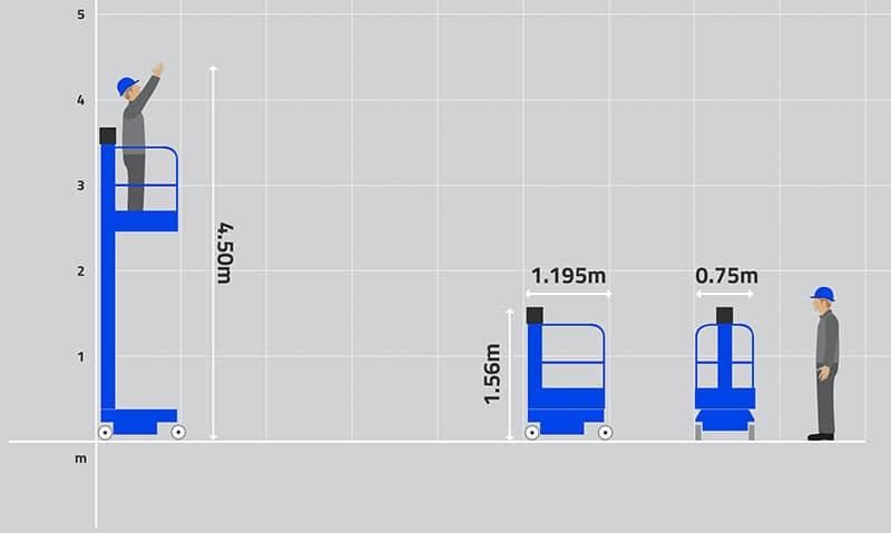 Power Tower Nano Graph