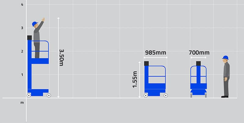 Peco Lift Graph
